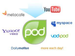 VodPod servizi
